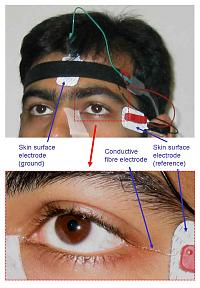 Recording of electroretinogram from human subject